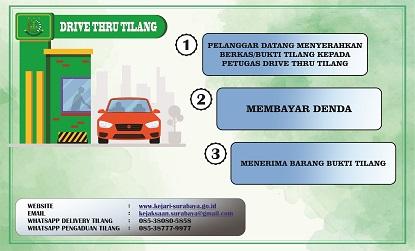 Bayar Denda Tilang Bisa di Kejari Surabaya lewat Layanan Drive Thru